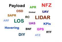 Droni acronimi e termini di uso corrente