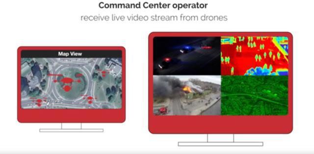 Precisionflight Pro Software Controllo Volo Drone