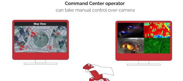 Precisionflight Pro Pianificazioni Volo Drone