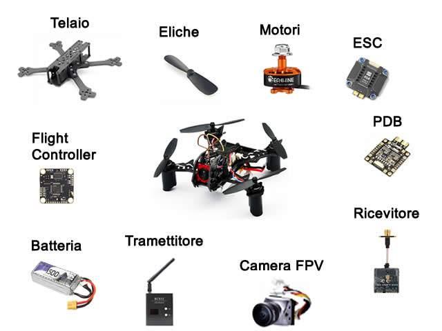 Componenti di un Drone da Competizione