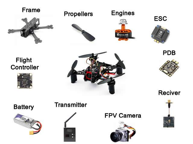 Components of a Drone for Racing