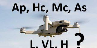 Ap Hc Mc As Droni