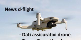News D Flight Registrazione Drone